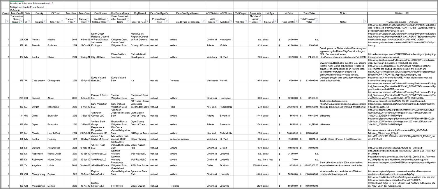 MCPR Excel Sampel border